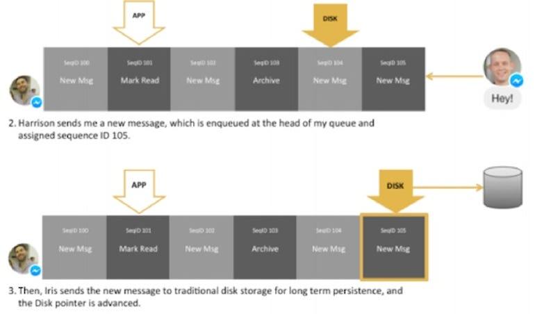 zdnet-facebook-messenger-infrastructure