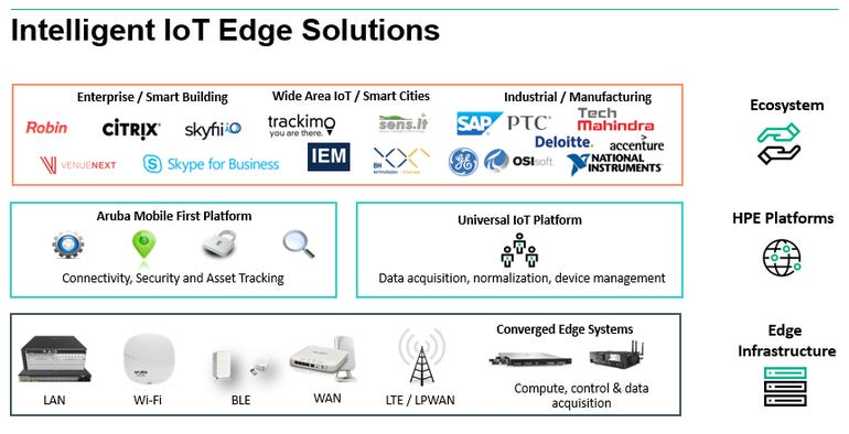 hpe-iot-stack.png