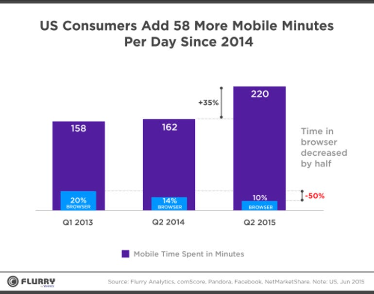 mobile-minutes-yahoo.png