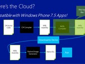 Microsoft details its strategy for compiling Windows Phone apps in the cloud