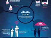 The Future of Technology: Cloud, Mobile and SDN (Infographic)