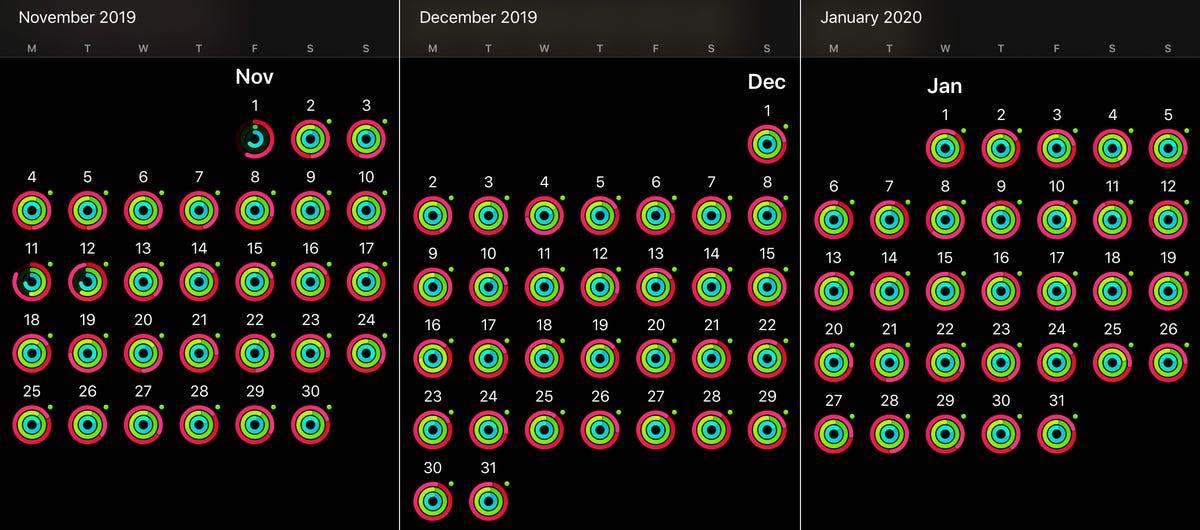 Un an de test: comment mon Apple Watch m'a fait bouger toute l'année