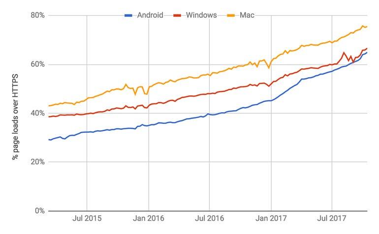 chart-width-1000.png