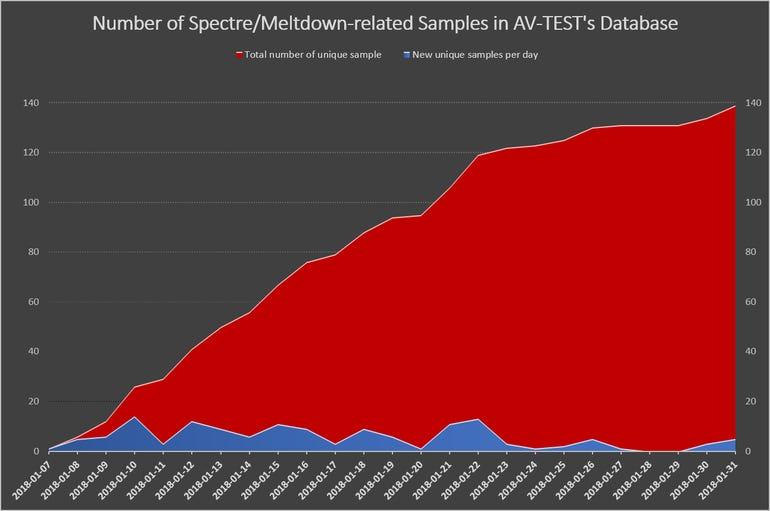 spectre-meltdown-chart-en.png