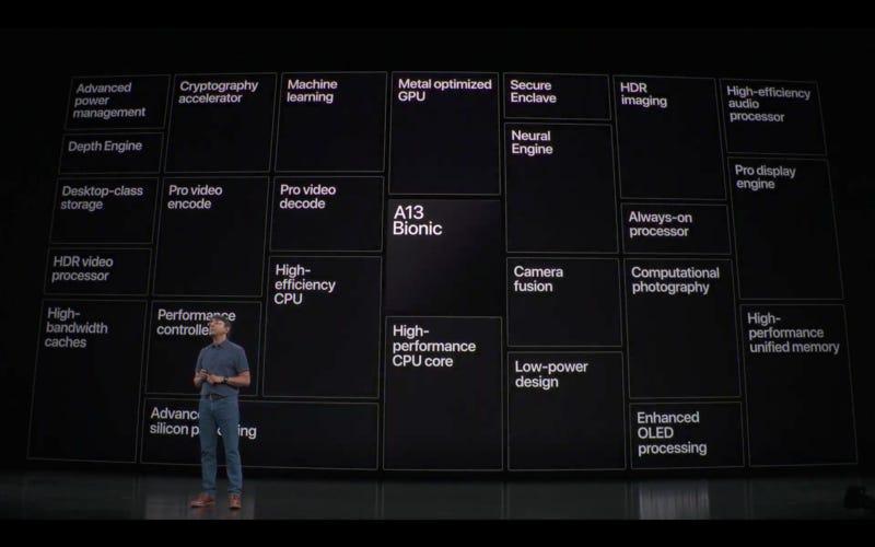 apple-iphone-11-a13-bionic.png