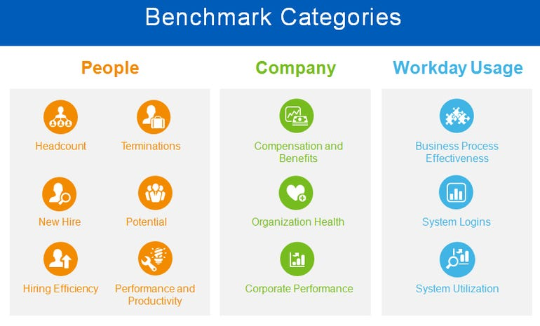 workday-benchmarks2.png