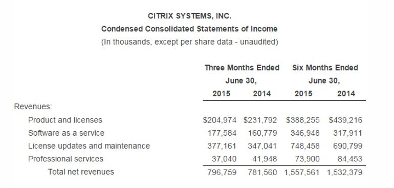 ctxs-q2-2015.png